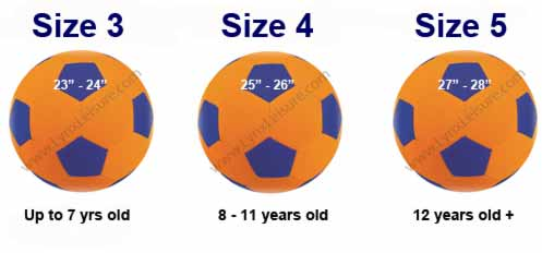 Soccer balls sizes charts carnaval jmsmusic co
